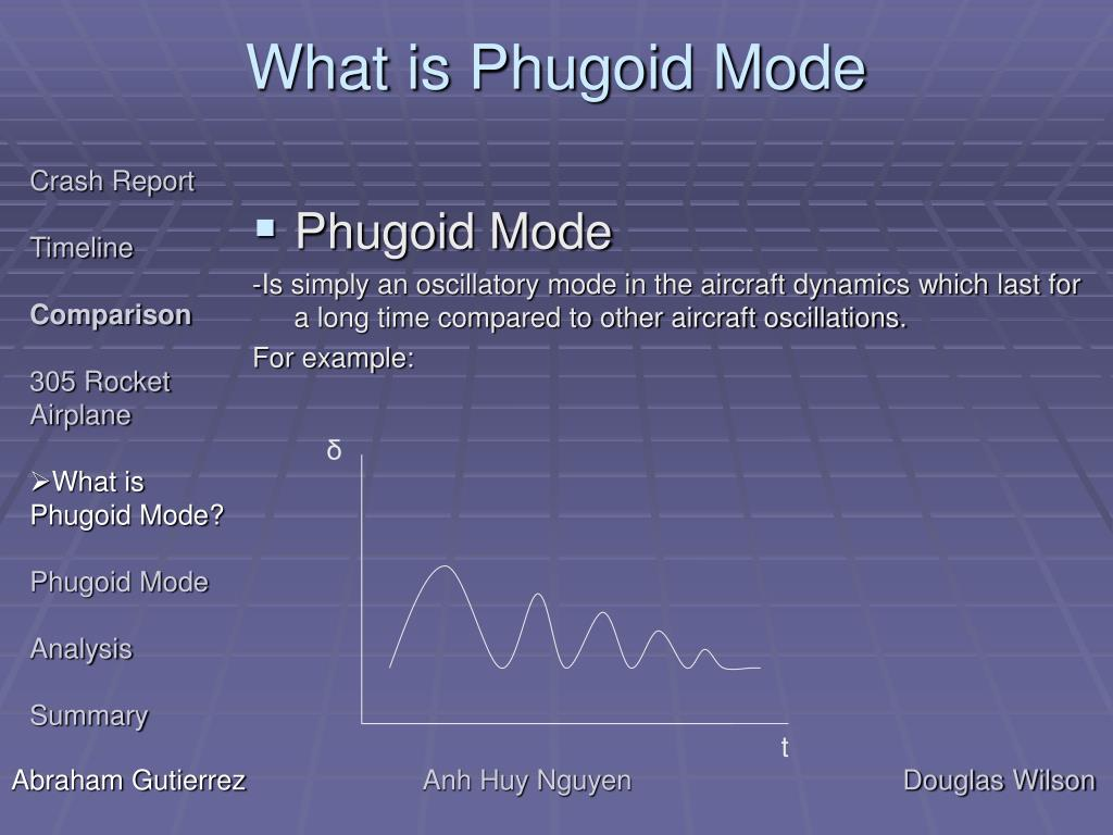 What is Phugoid Mode