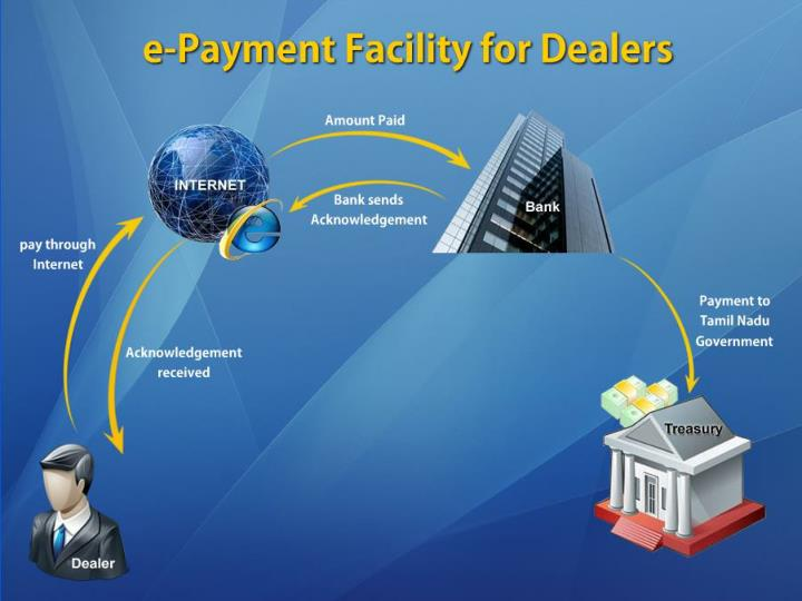E payment for