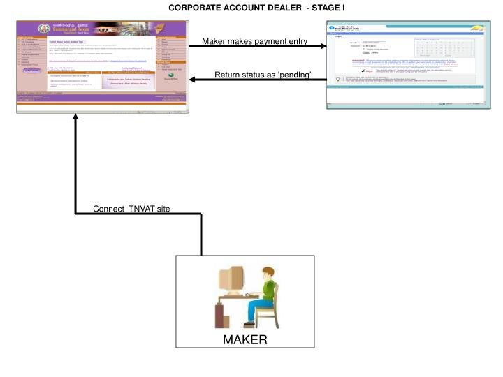 CORPORATE ACCOUNT DEALER  - STAGE I