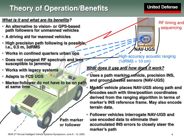 Theory of Operation/Benefits