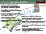 theory of operation benefits