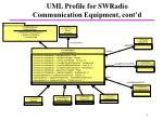 uml profile for swradio communication equipment cont d