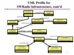 uml profile for swradio infrastructure cont d