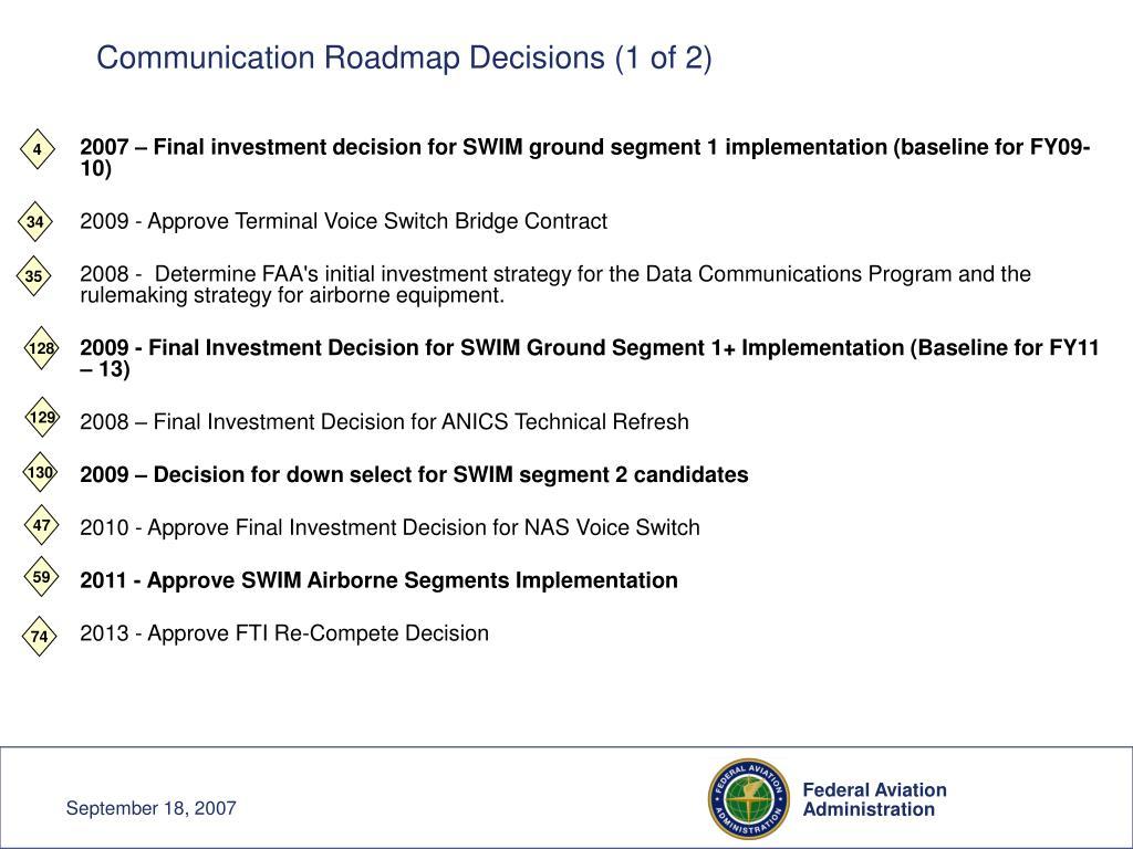 Communication Roadmap Decisions (1 of 2)