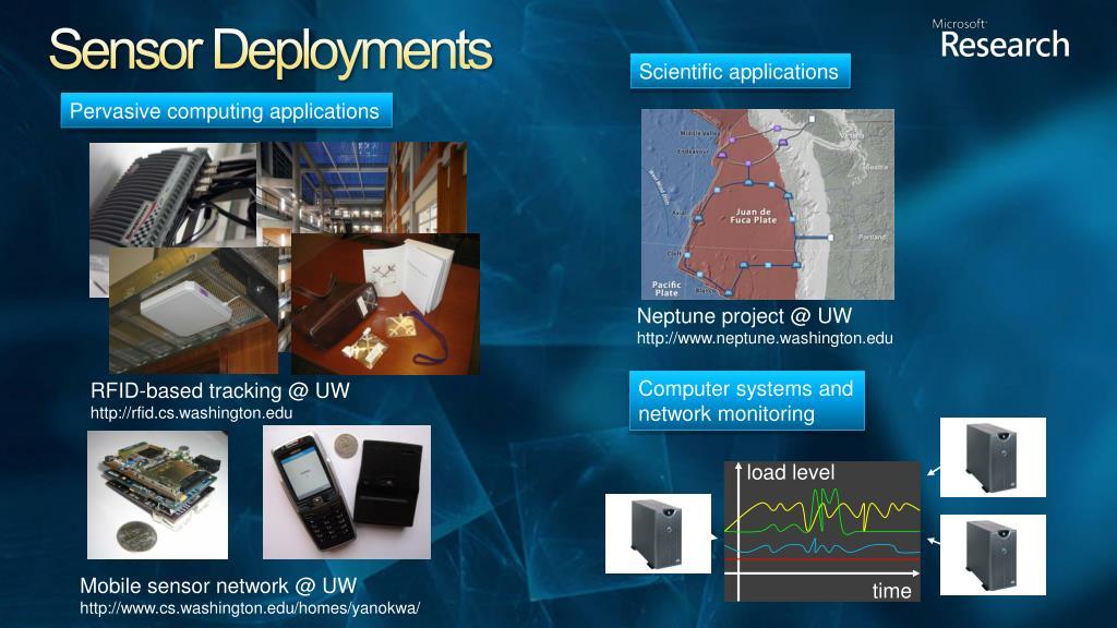 Pervasive computing applications