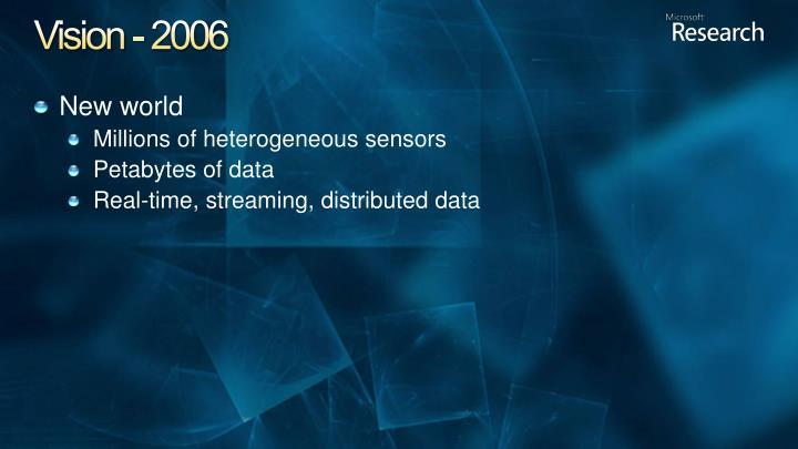 Vision 2006