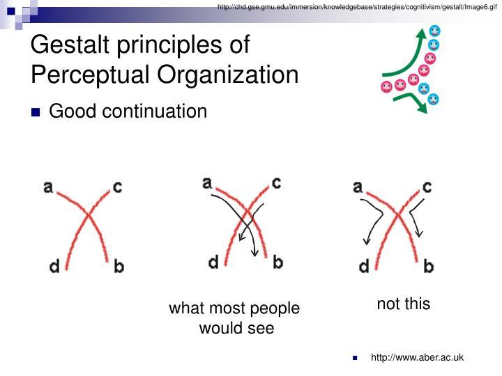 http://chd.gse.gmu.edu/immersion/knowledgebase/strategies/cognitivism/gestalt/Image6.gif