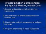 infants emotion competencies by age 3 5 months infants can