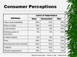 consumer perceptions