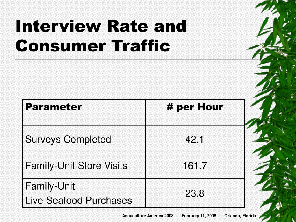 Interview Rate and Consumer Traffic