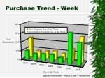 purchase trend week