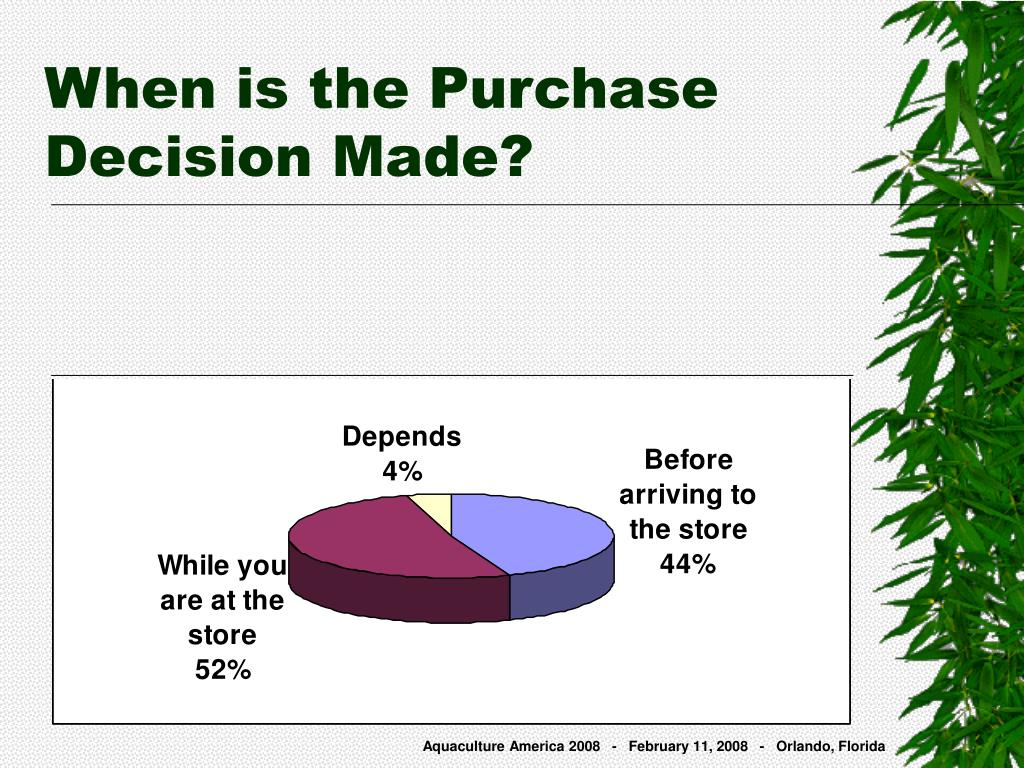 When is the Purchase Decision Made?