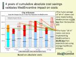 4 years of cumulative absolute cost savings validates medencentive impact on costs1