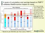 4 years of cumulative cost savings based on pmpy validates medencentive impact on costs
