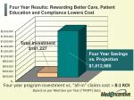 four year results rewarding better care patient education and compliance lowers cost