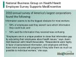 national business group on health hewitt employee survey supports medencentive