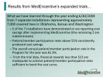 results from medencentive s expanded trials