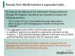 results from medencentive s expanded trials1