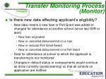 transfer monitoring process monitor