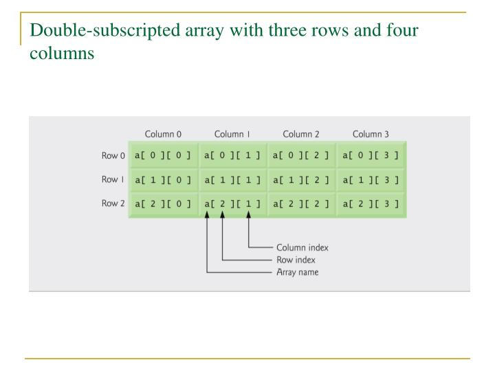 Double-subscripted array with three rows and four columns
