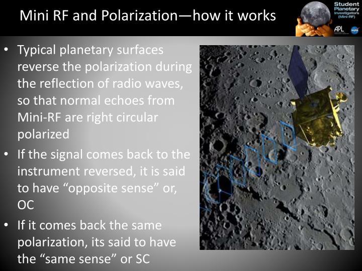 Mini RF and Polarization—how it works