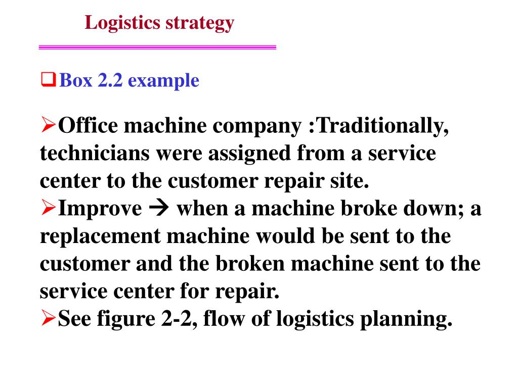 PPT - Chapter 2 Logistics strategy and planning PowerPoint