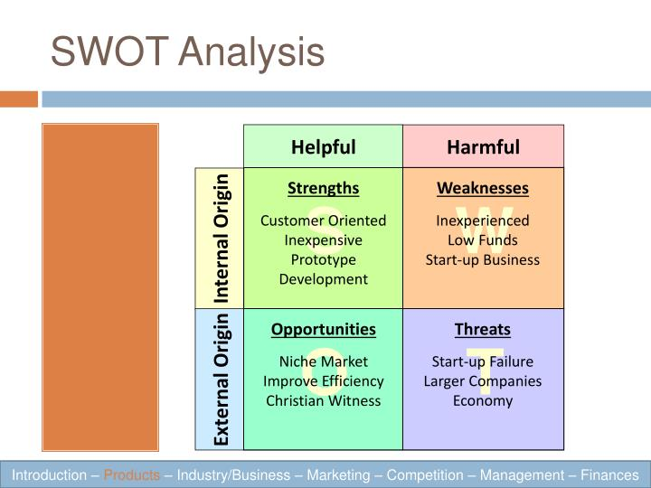 swot analysis of aramex Swot analysis - swot stands for strengths, weaknesses, opportunities and threats we are specialized in swot analysis and make market research reports we identify internal issues relevant to the firm's strategic position.
