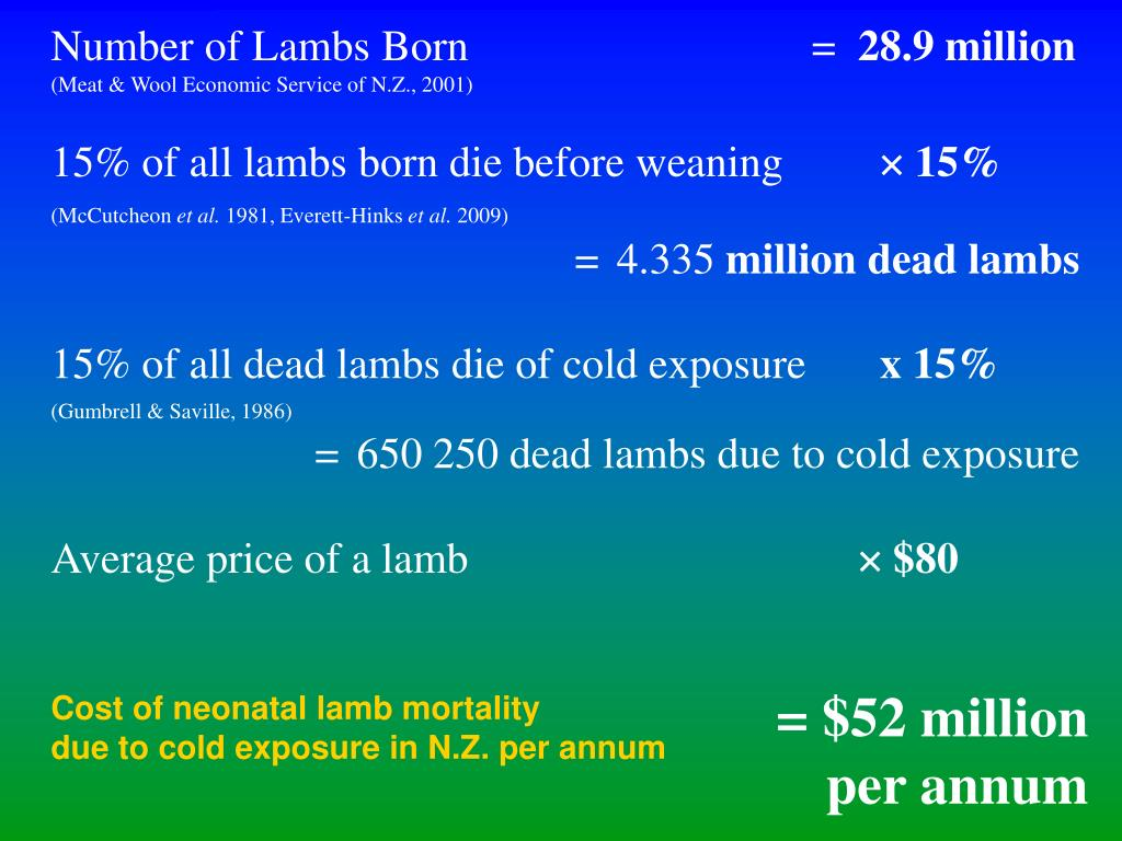 Number of Lambs Born         =
