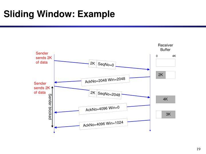 Sliding Window: Example