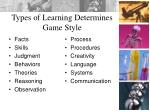 types of learning determines game style