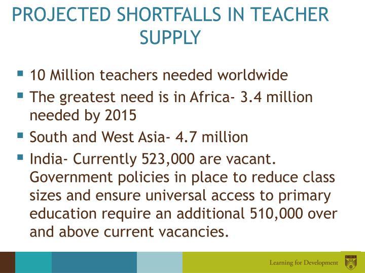 PROJECTED SHORTFALLS IN TEACHER SUPPLY