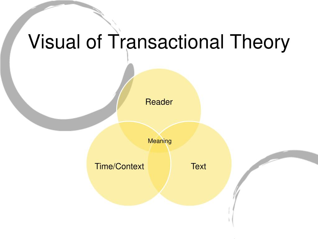 Visual of Transactional Theory