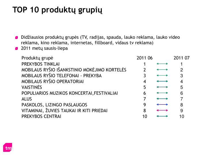 TOP 10 produktų grupių