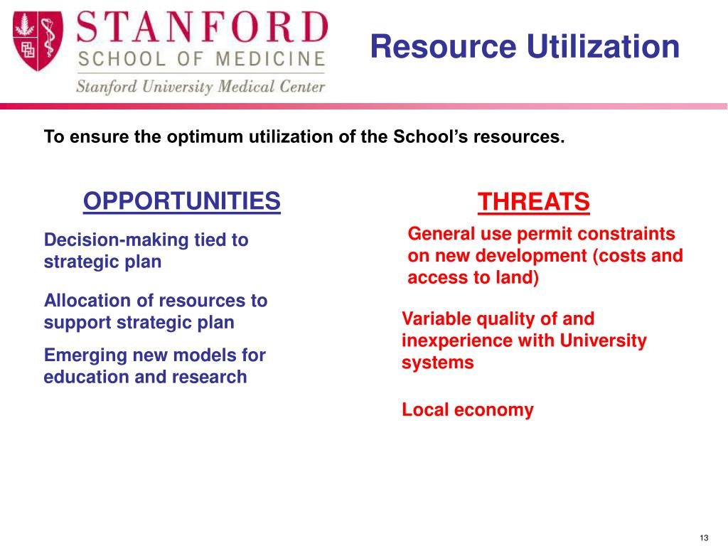 Resource Utilization