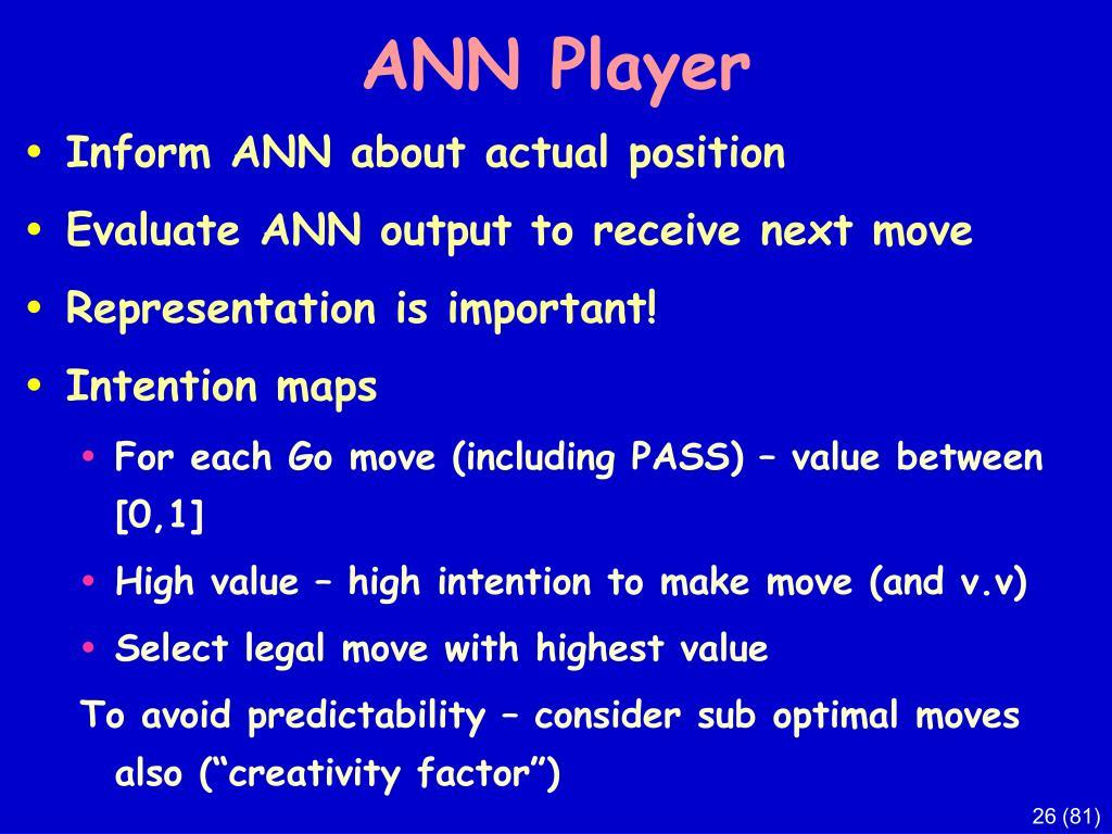 ANN Player