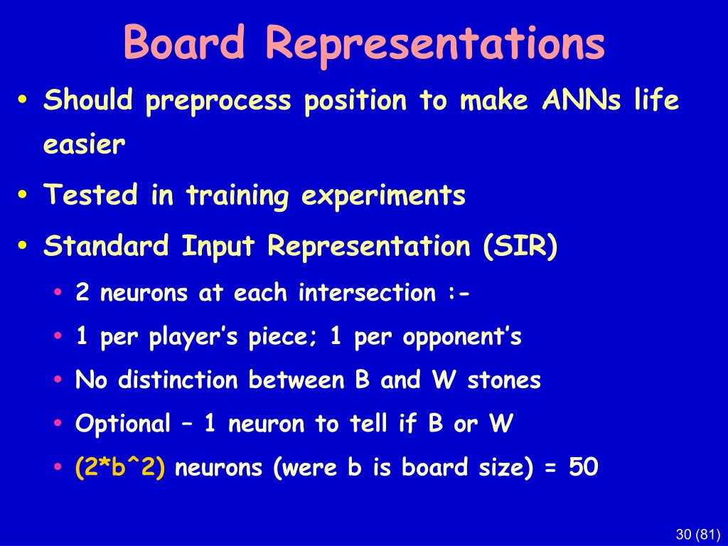 Board Representations