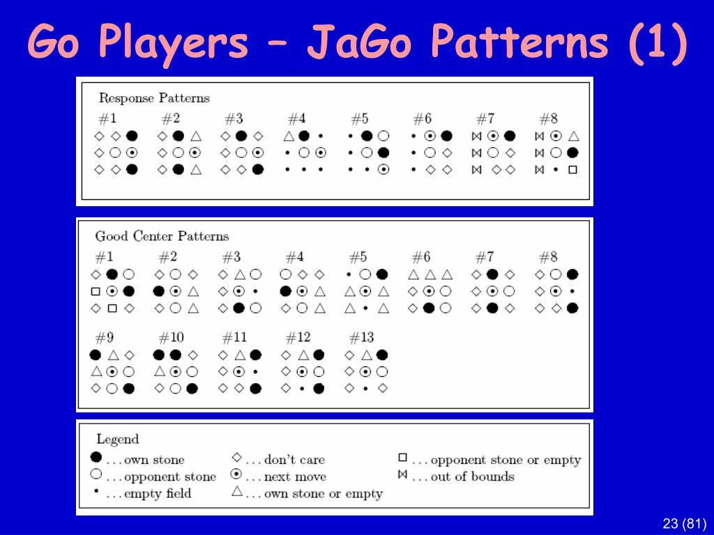 Go Players – JaGo Patterns (1)