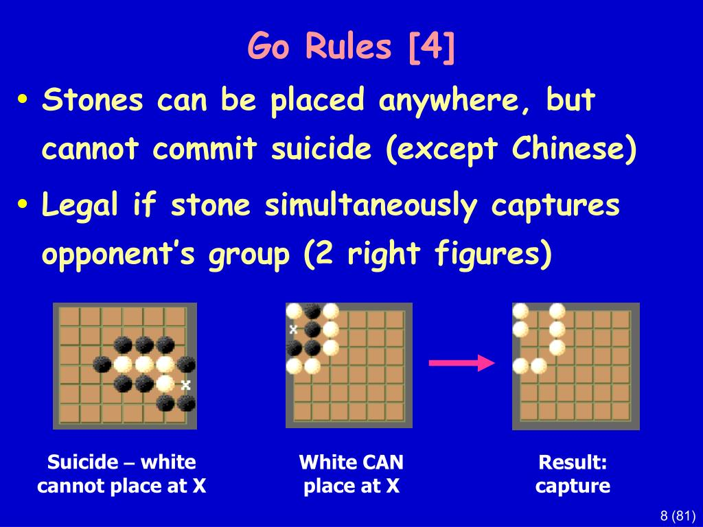 Go Rules [4]