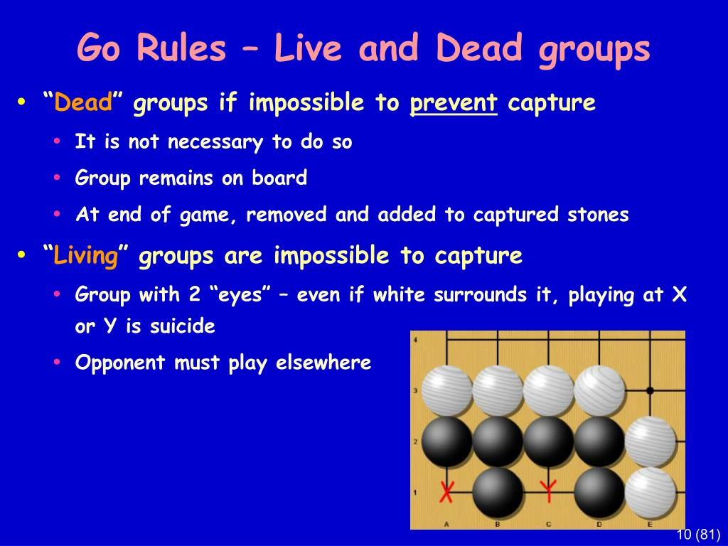 Go Rules – Live and Dead groups