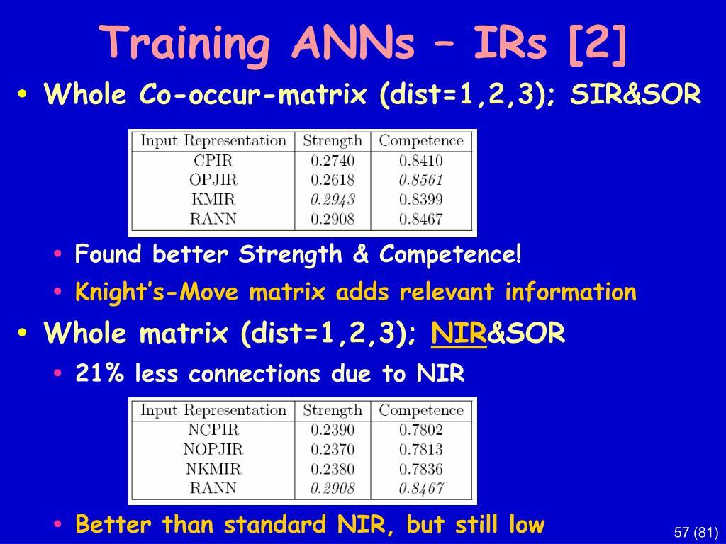 Training ANNs – IRs [2]