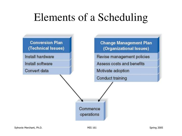 Elements of a scheduling