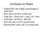 confusion on rates
