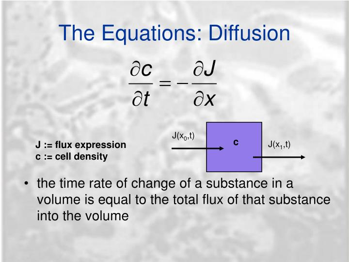 The Equations: Diffusion