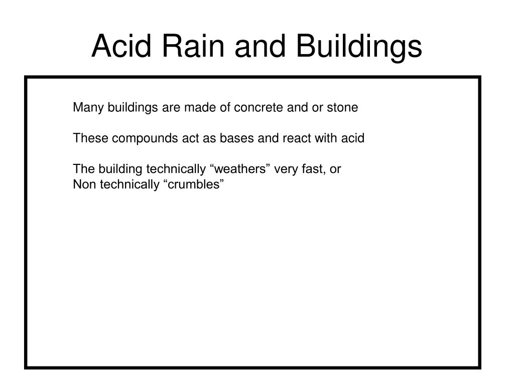 Acid Rain and Buildings