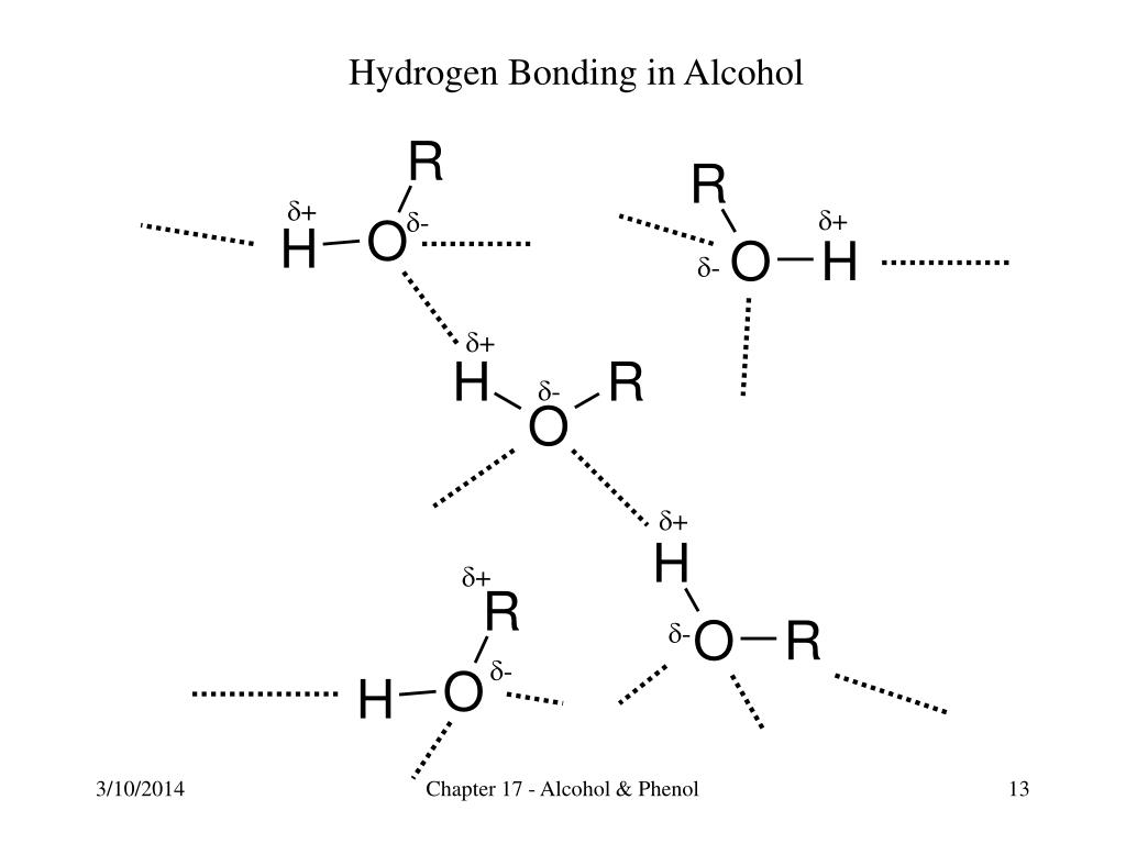 Hydrogen Bonding in Alcohol