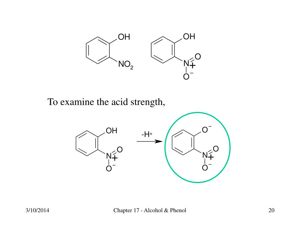 To examine the acid strength,