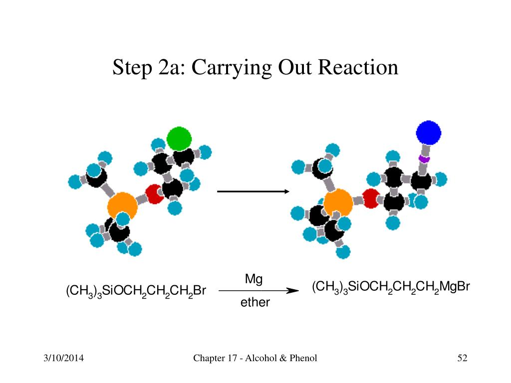 Step 2a: Carrying Out Reaction