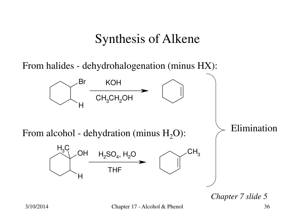 Synthesis of Alkene