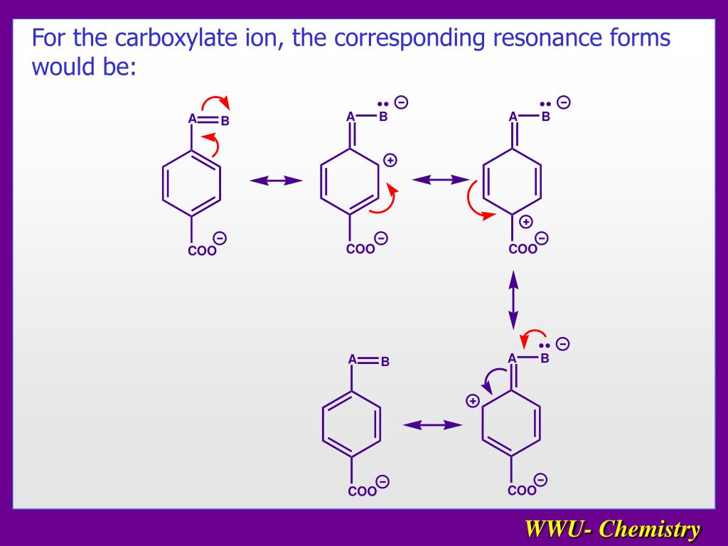 For the carboxylate ion, the corresponding resonance forms would be: