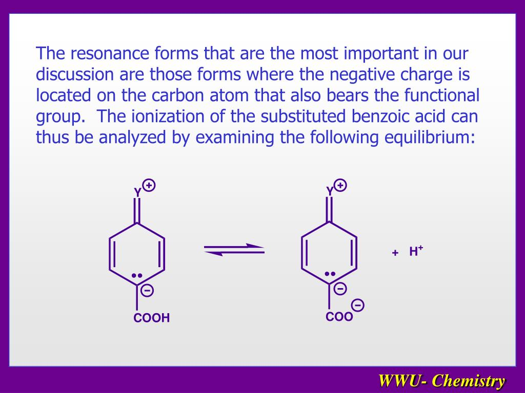 The resonance forms that are the most important in our discussion are those forms where the negative charge is located on the carbon atom that also bears the functional group.  The ionization of the substituted benzoic acid can thus be analyzed by examining the following equilibrium: